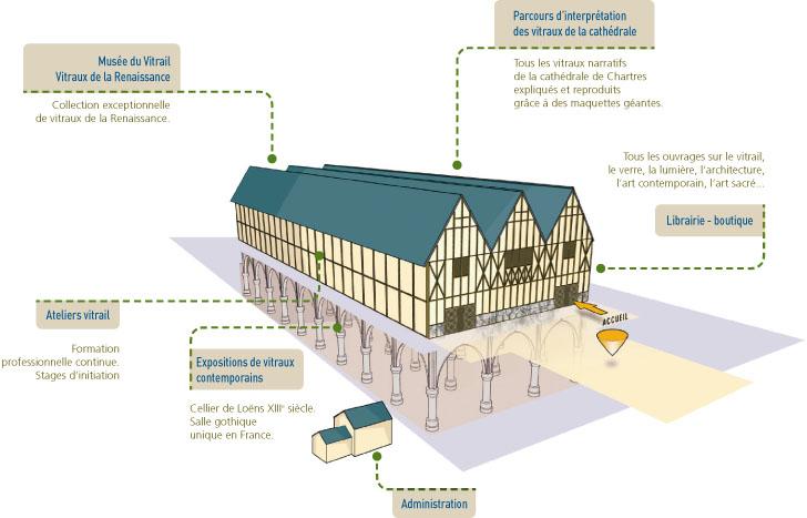 Plan du b timent centre international du vitrail for Guide du batiment